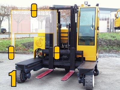 Transmanut Forklift frontal position