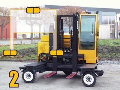 Transmanut Forklift lateral position